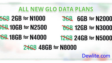 Latest Glo Data Plans for Mobile Phones And Modems: www.gloworld.com