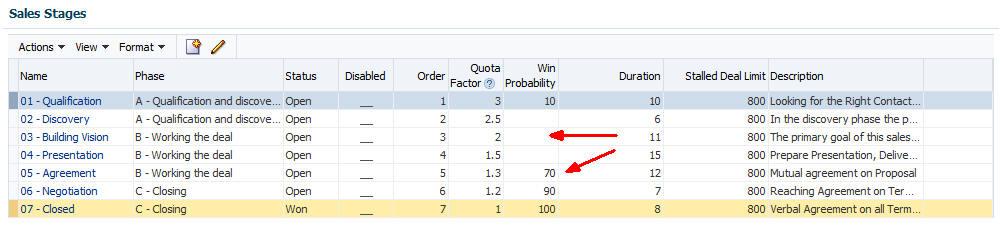 decoupleProbability