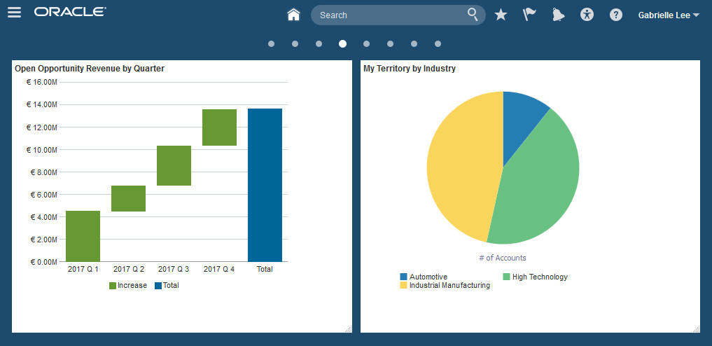 additional dashboards multiple reports