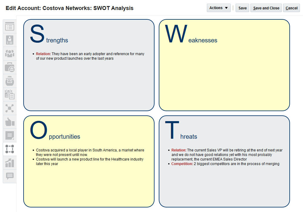 Account SWOT Analysis