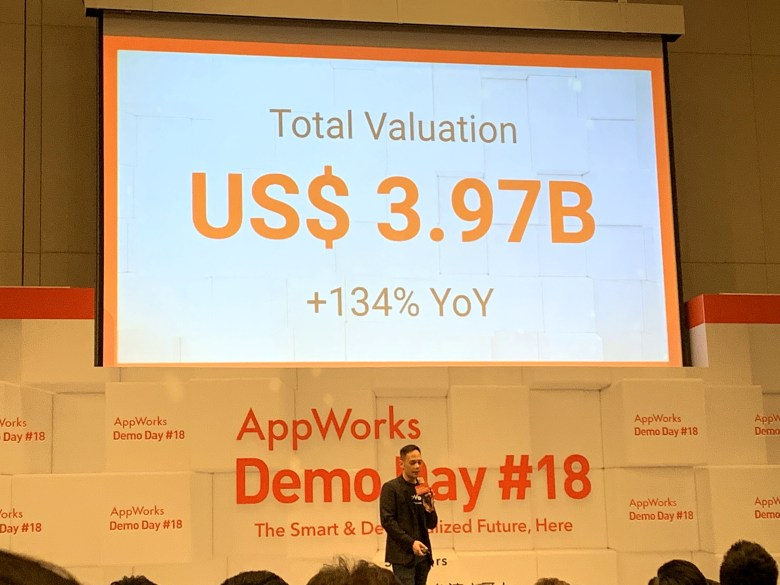 Appworks total valuation