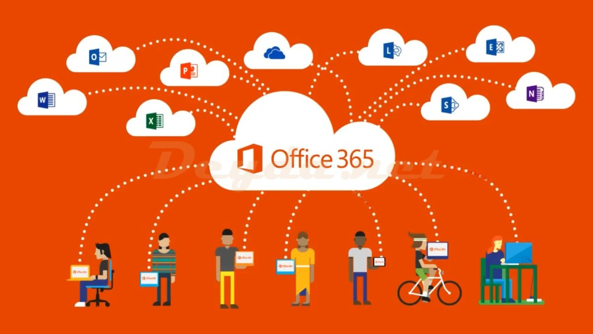 Office365 Installation auf Terminalserver (Shared Computer Activation)