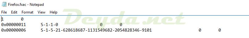 fxac File