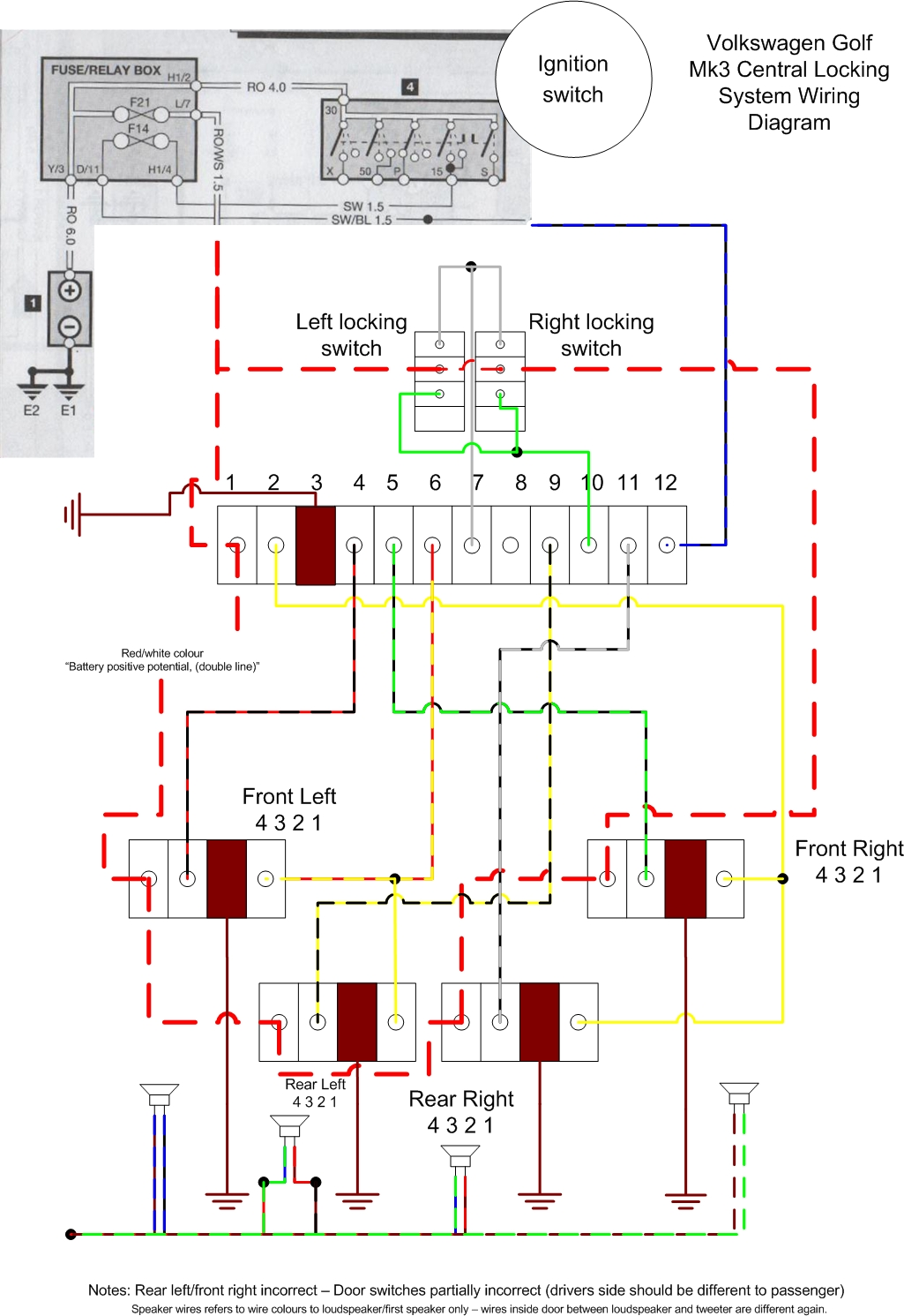 Golf Mk3 AAZ Wiring Diagrams Needed