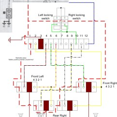 Audi A2 Central Locking Wiring Diagram Mitsubishi Lancer 2004 Stereo 2014 A6 Fuse Html Autos Post