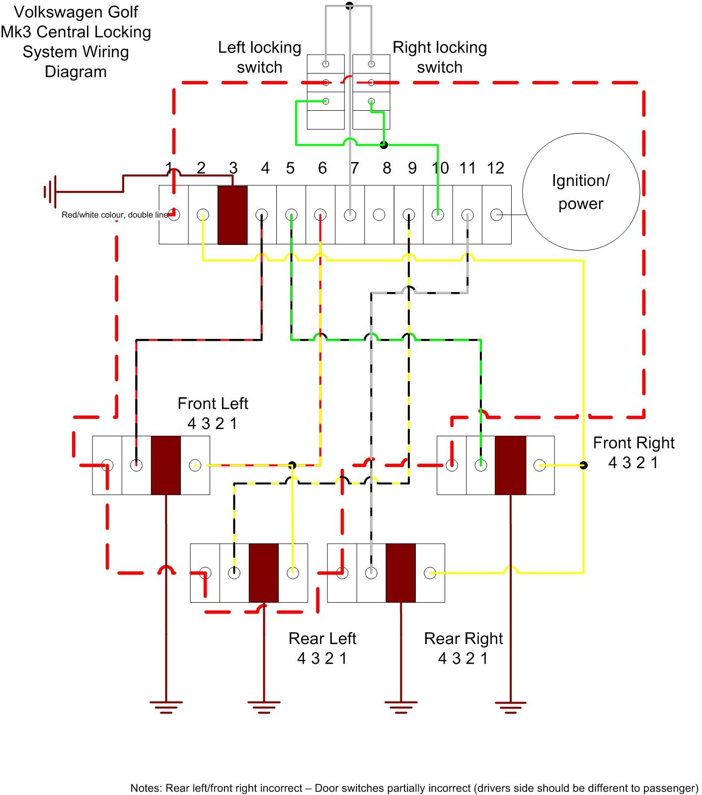 74fb Vw T5 Central Locking Wiring Diagram