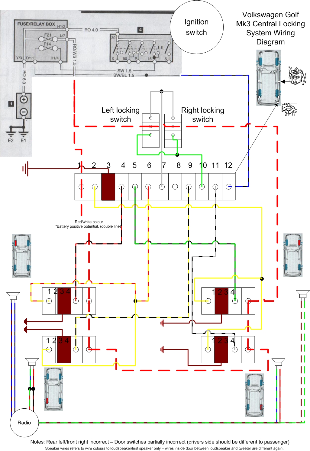 vw golf mk1 ignition wiring diagram gmc radio diagrams central locking system operation and diagnosis - the ecomatic forum