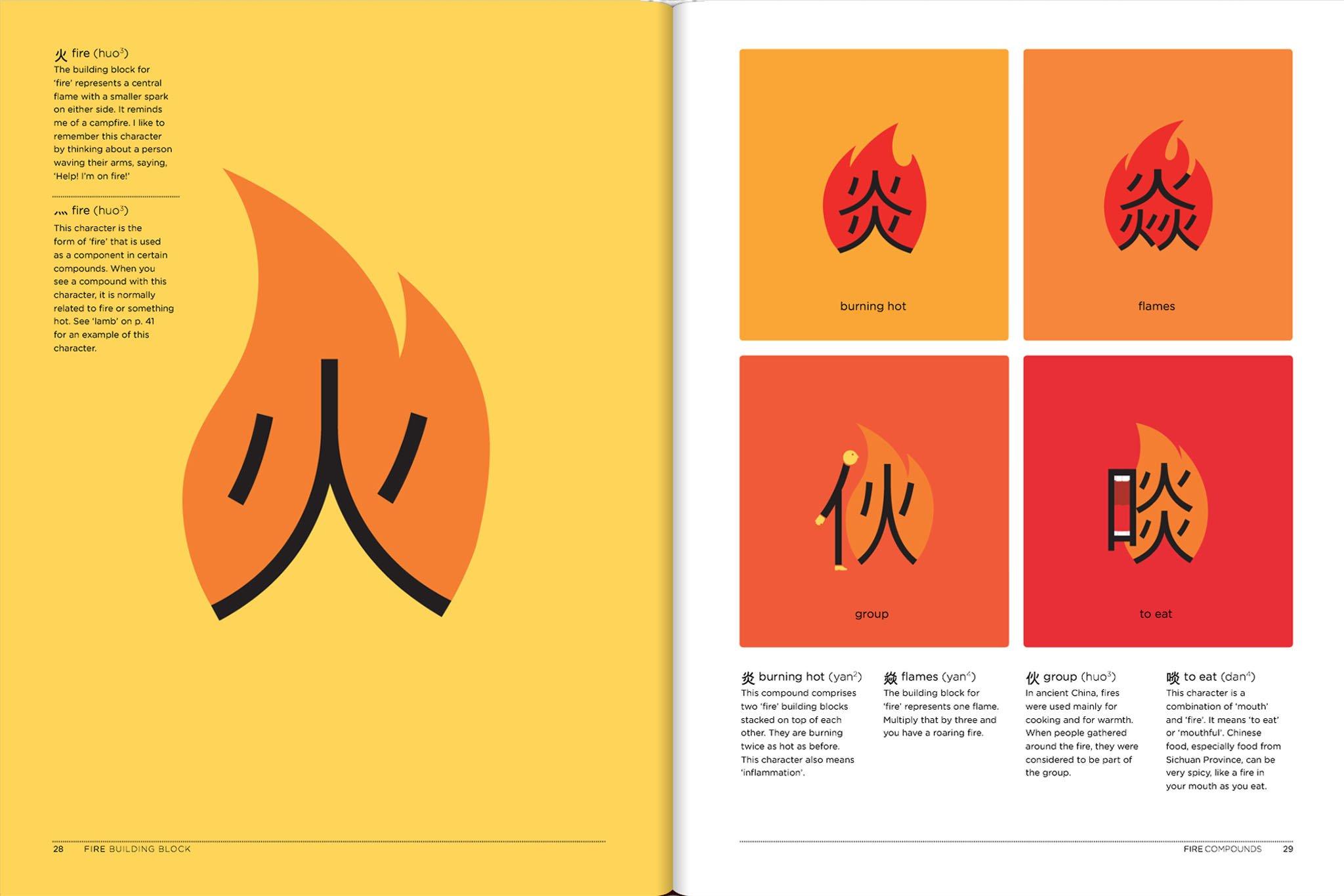 Woordenboek Chineasy