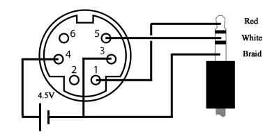 TI89 Calculator