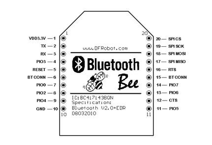 MICROCONTOLLER AVR, MICROCONTROLLER 8 BIT, ADC/DAC, KEYPAD