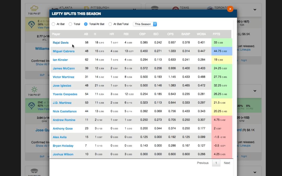 MLB Hitters Preview, Fri June 26 – DraftKings