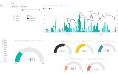 Introducing MLB Data Visuals