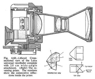 Accessoires Leitz/Leica Vissant