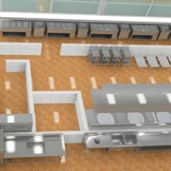 Kitchen Updates Tin Backsplash For 厨房改造工程 东莞市华亿热能科技有限公司 主要包含3个方面 因前期筹备过程中的不足而造成的急需设备的新增 因设备维护不及时或使用年限过长而造成的设备更新 因厨房使用人数增加而对厨房 进行扩容
