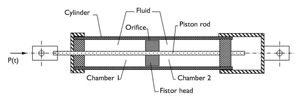 Simulating Viscous Heating in a Fluid Damper for solar