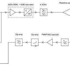 Fmcw Radar Block Diagram Honda Wiring Diagrams New Project Made From Scratch Dgk Electronics