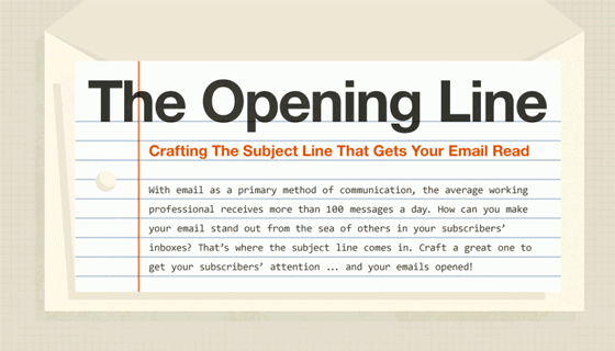 The Perfect Email Subject Line Best Times To Share And
