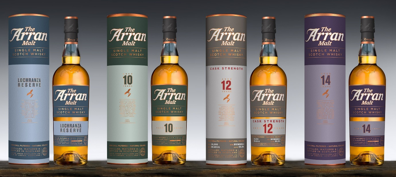 Isle of Arran whisky-actie!
