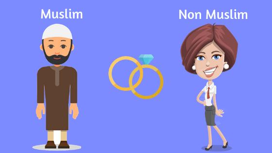 Can A Muslim Marry A Non Muslim Women