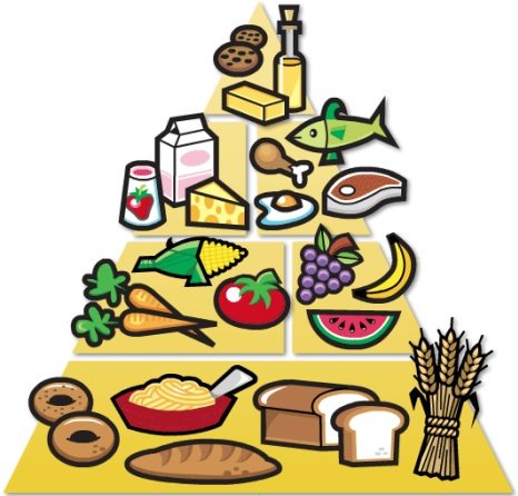 importance of balanced diet Eating a healthy diet as well as this appointment can reveal a lot about your health it's important to follow up with your boosts energy we've all experienced a lethargic feeling after eating too much unhealthy food when you eat a balanced diet your body receives the fuel.