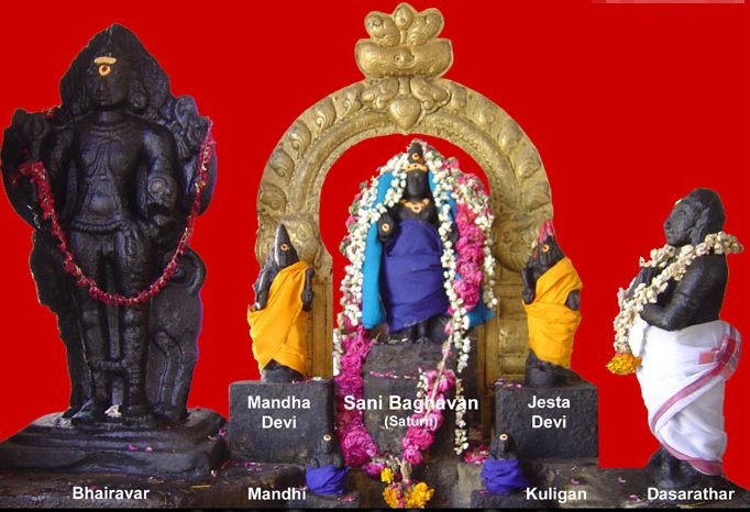 Lord Shani With Family Along With King Dasaratha