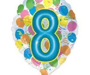 Numerology birth date