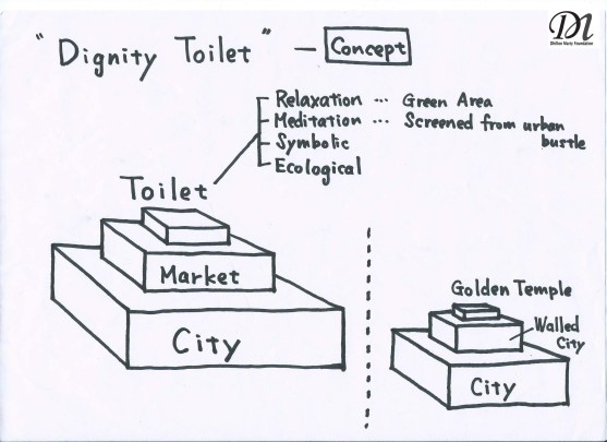 Toilet Design Competition Team 1