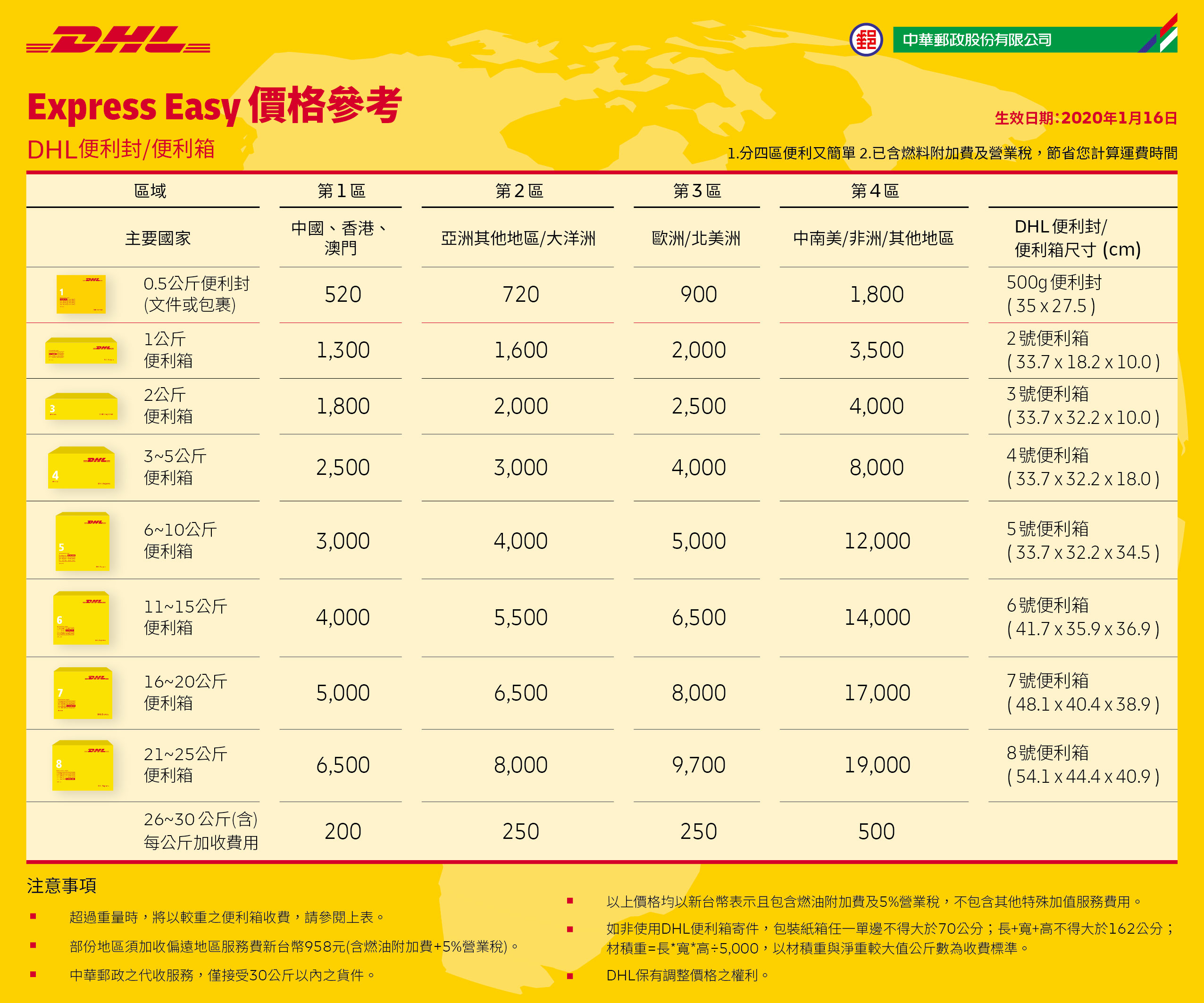 DHL郵局線上寄件 | DHL Express 臺灣 - DHL Express Taiwan