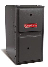 Goodman GMEC96 Two-Stage, Multi-Speed ECM Gas Furnace ...
