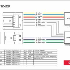 Nissan Almera 2004 Stereo Wiring Diagram 1972 Cb450 2019 Carav12 120 Car Iso Radio Plug For Harness Wire Cable Adapter ...