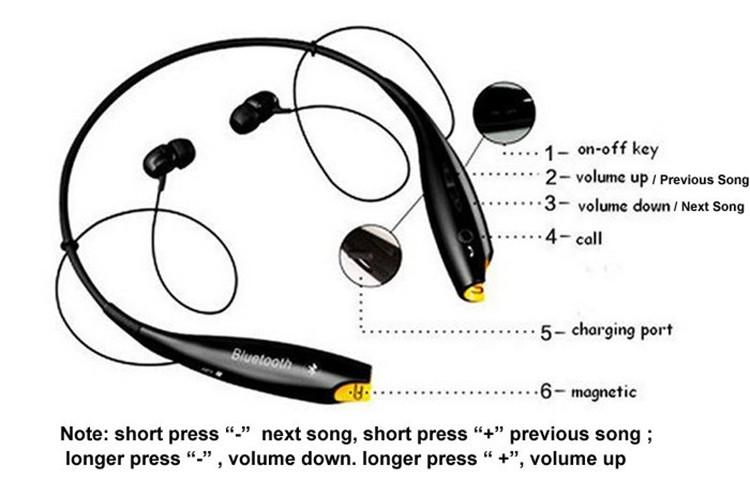 Compre Fone De Ouvido Sem Fio Bluetooth Fone De Ouvido