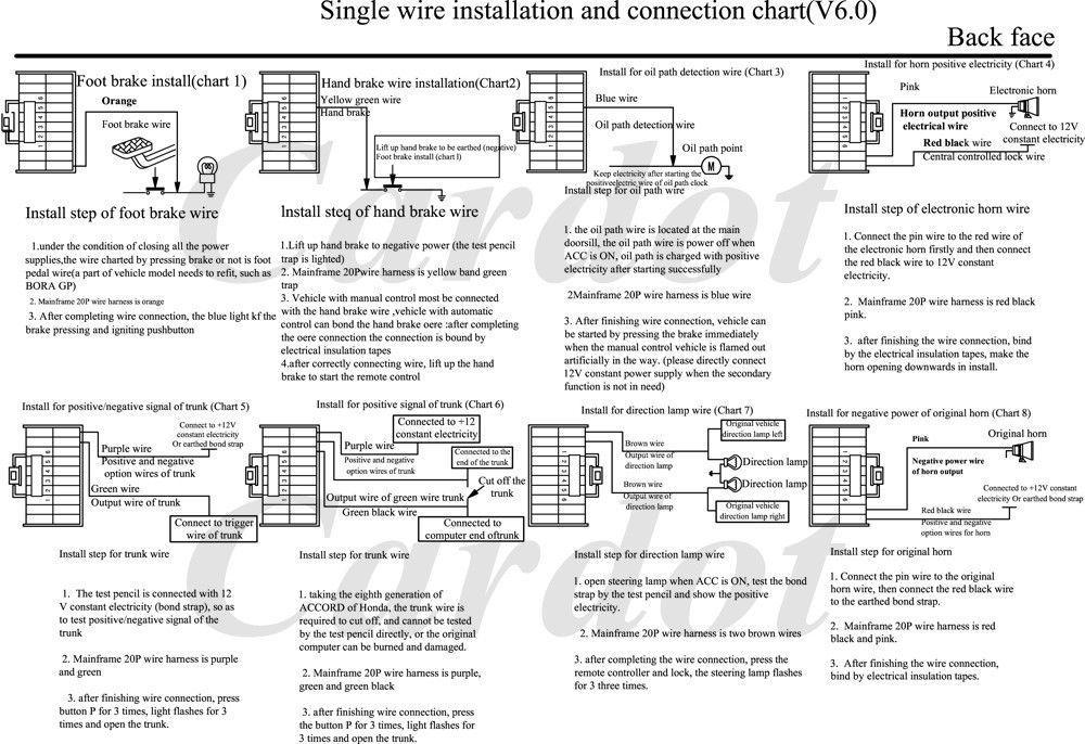 Viper 5704 Wiring Schematics Viper Remote ~ Elsavadorla