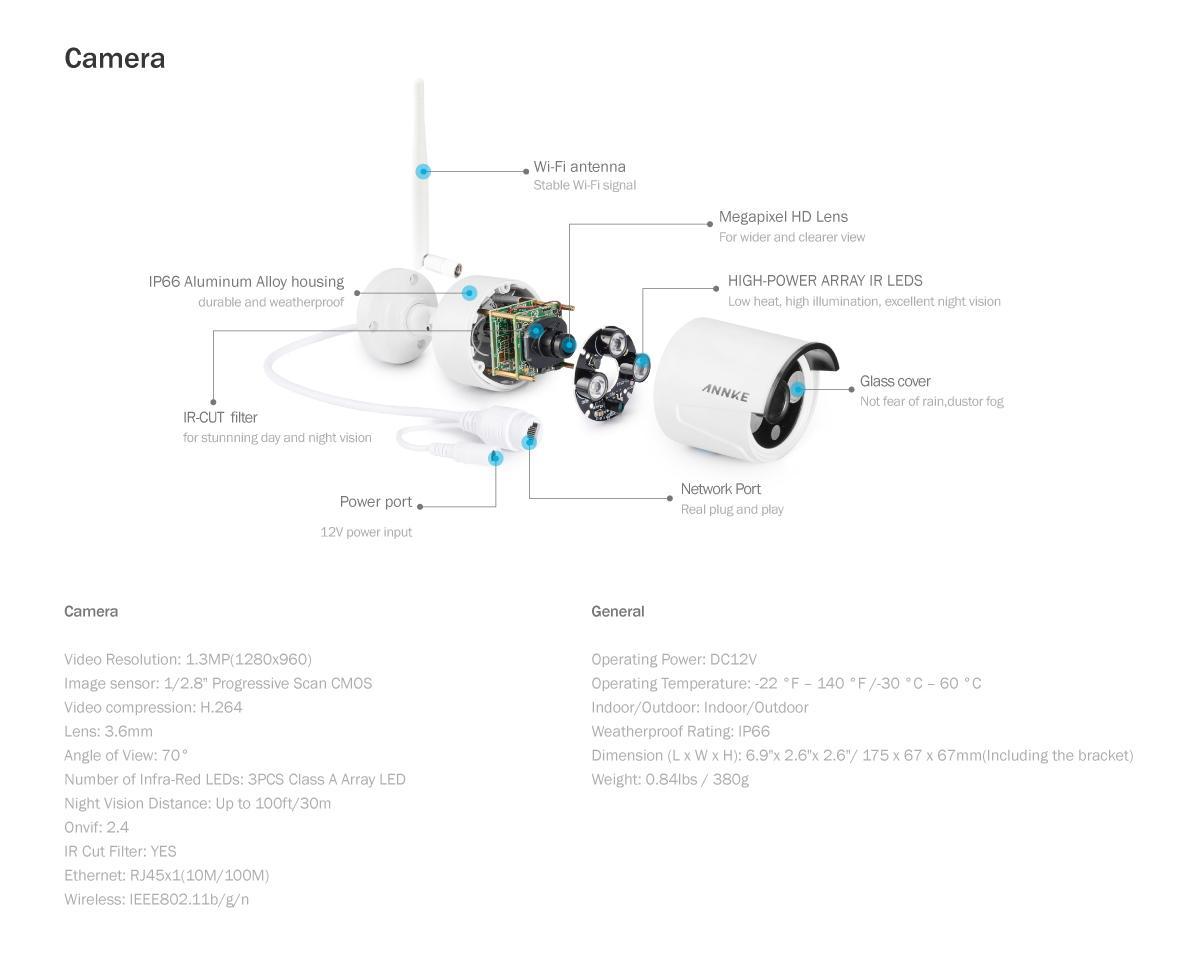2020 ANNKE 4CH CCTV System Wireless 960P NVR 1.3MP IR