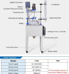 zoibkd factory price f 50l stainless steel single layer glass stirred reactor with cooling coil for laboratory [ 750 x 1131 Pixel ]
