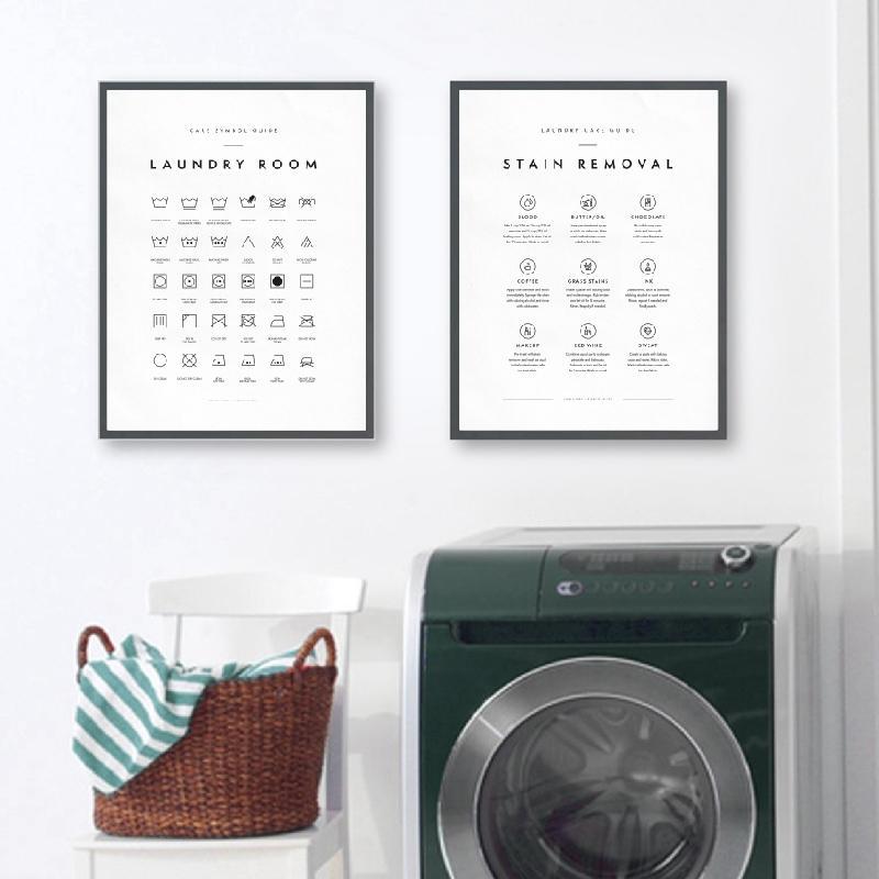 laundry guide modern wall art canvas
