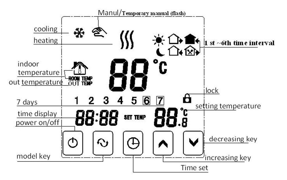 2020 Eu AC100~240V,24V Floor Heating Thermostat For