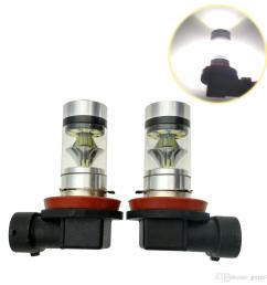 high power h7 led bulb car h8 h11 fog light drl 9005 hb3 9006 hb4 auto light source high power 12v 21smd h1 auto led bulbs auto led lamps from goree86  [ 1000 x 1000 Pixel ]