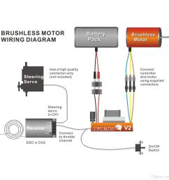 Esc Wiring Diagram - on brushless motor parts diagram, brushless outrunner wiring-diagram, novak rooster reversible esc wiring-diagram, brushless electric motor diagram, brushless generator diagram, delta brushless wiring-diagram, castle sidewinder 3 brushless wiring-diagram, dc brushless wiring-diagram,