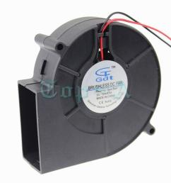 2019 gdstime 9733 ball bearing dc blower fan 12v 2 pin 2 wire 97mm 97x33mm 9cm ventilation axial motor cooling cooler from sophib 68 63 dhgate com [ 1000 x 1000 Pixel ]