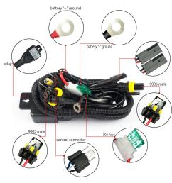 h4 hid relay harness hid xenon kit h4 3 h13 3 9004 3 9007 3 bixenon wiring harness hi lo controller wire cable harness hids conversion kits hids for cars  [ 1500 x 1500 Pixel ]