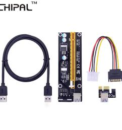 chipal ver006 100cm pci express pci e 1x to 16x riser card extender usb 3 0 cable 15pin sata to 4pin ide molex power wire cables online computer cables  [ 1000 x 1000 Pixel ]