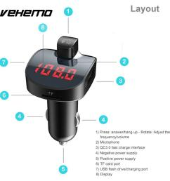 2019 cigarette charger car charger wireless car bluetooth mp3 mp3 player truck 12 24v 5v 3 1a automotive from paping 21 26 dhgate com [ 1000 x 1000 Pixel ]