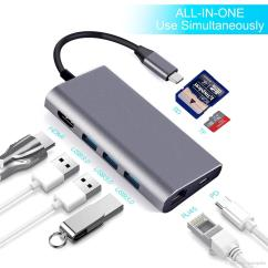 Rj45 To Thunderbolt 1989 Volvo 240 Radio Wiring Diagram 2019 Usb Hub C Hdmi 3 Adapter For Macbook Samsung Galaxy S9 Note Pro Type 0 From Waterpulse 77 99 Dhgate Com