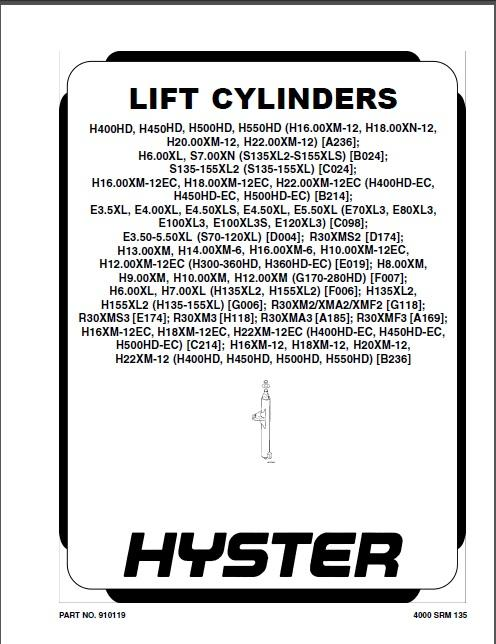 New Hyster Forklift Repair Manuals PDF 2018 For FULL