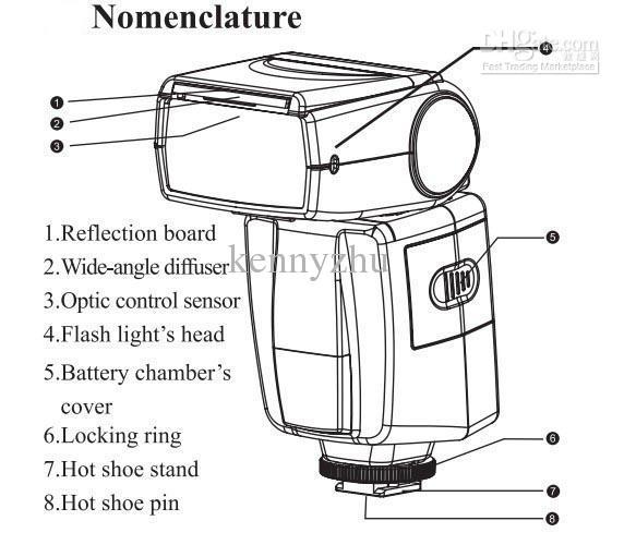 2020 Yongnuo YN 460 II Flash Speedlite For Nikon D700