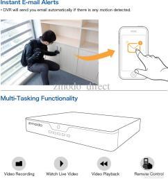 zmodo 8 ch cctv surveillance dvr 8 600tvl outdoor ir night vision camera system [ 910 x 1005 Pixel ]