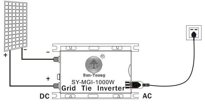 MPPT Function Micro Grid Tie Solar Inverter 1000W Pure