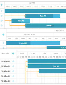 Javascript gantt chart customizable timescale also dhtmlxgantt interactive dhtmlx blog rh