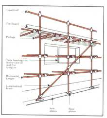 bazooka el wiring diagram 1990 ford alternator scaffolding components diagram, scaffolding, get free image about
