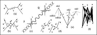 Fractal Neurodyamics and Quantum Chaos/2